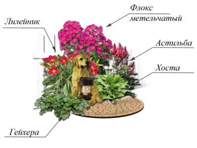 Цветник с астильбой и хостой